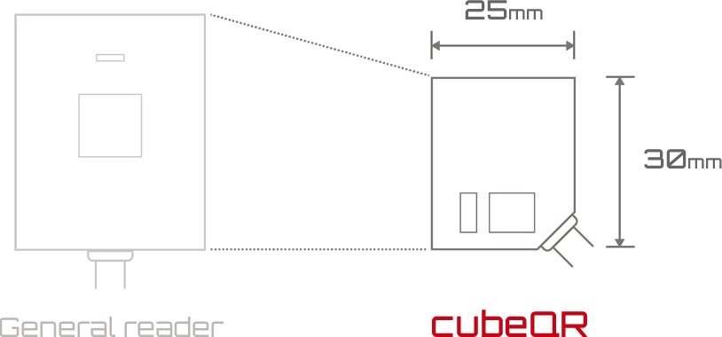 cubeQR Extremely Compact and light weight