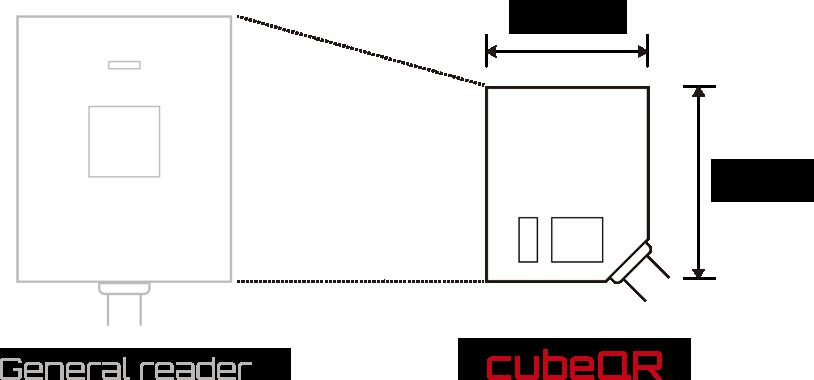 cubeQR 超小型軽量モデル