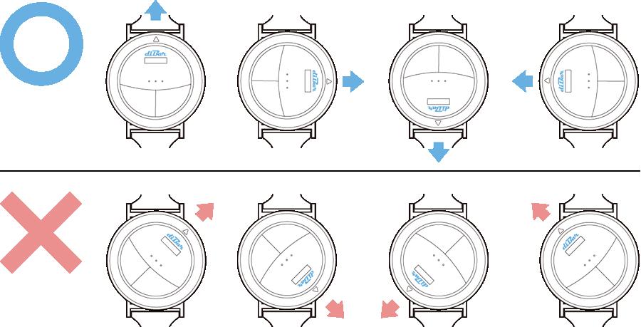 スキャン位置は4方向に固定可能